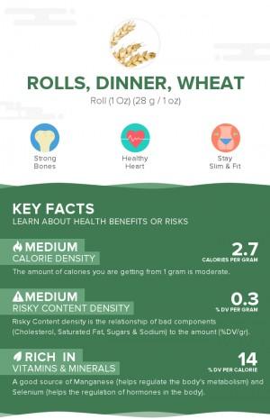 Rolls, dinner, wheat