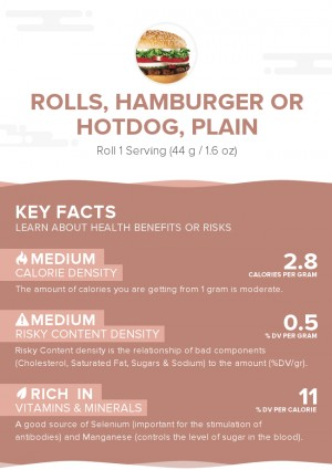 Rolls, hamburger or hotdog, plain