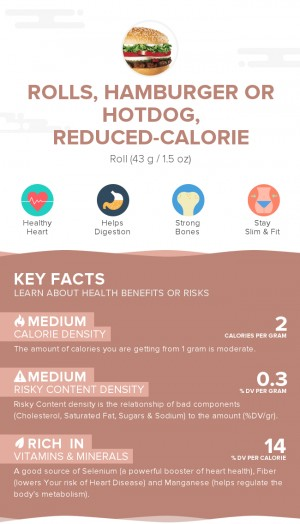 Rolls, hamburger or hotdog, reduced-calorie
