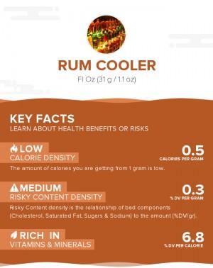 Rum cooler