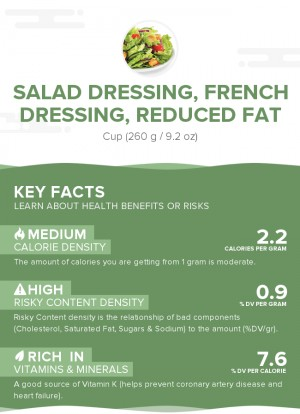 Salad dressing, french dressing, reduced fat