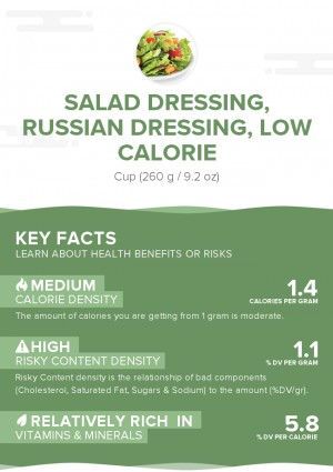 Salad dressing, russian dressing, low calorie