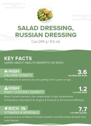 Salad dressing, russian dressing