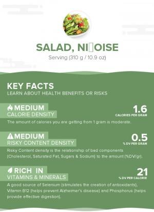 Salad, Niçoise