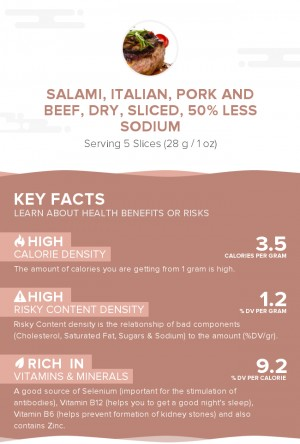 Salami, Italian, pork and beef, dry, sliced, 50% less sodium