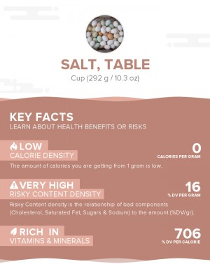 Salt, table