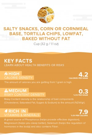 Salty snacks, corn or cornmeal base, tortilla chips, lowfat, baked without fat