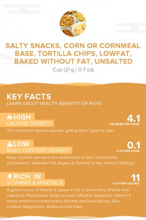 Salty snacks, corn or cornmeal base, tortilla chips, lowfat, baked without fat, unsalted