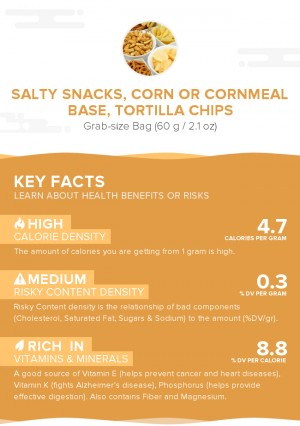 Salty snacks, corn or cornmeal base, tortilla chips
