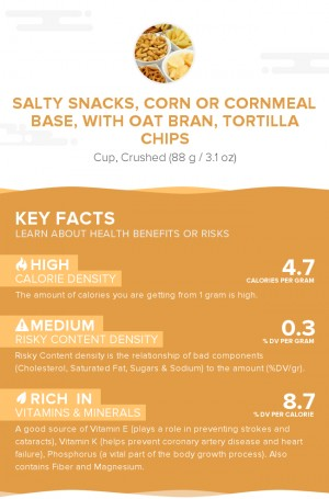 Salty snacks, corn or cornmeal base, with oat bran, tortilla chips