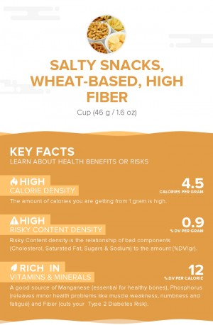 Salty snacks, wheat-based, high fiber