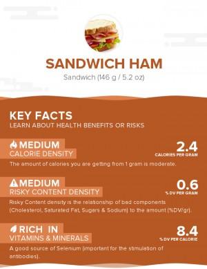 Sandwich Ham