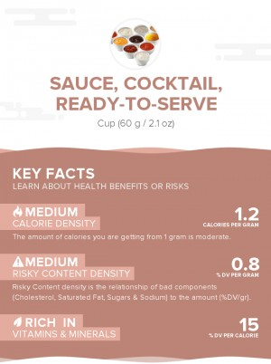 Sauce, cocktail, ready-to-serve