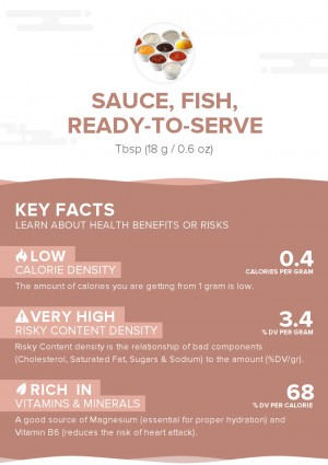 Sauce, fish, ready-to-serve