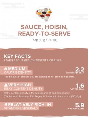 Sauce, hoisin, ready-to-serve