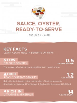 Sauce, oyster, ready-to-serve