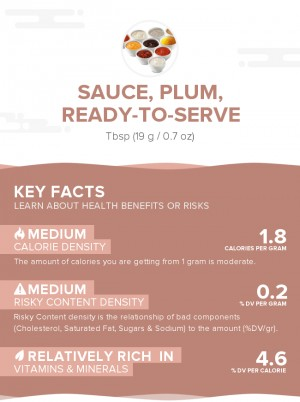 Sauce, plum, ready-to-serve