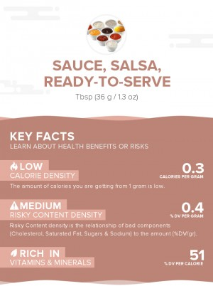 Sauce, salsa, ready-to-serve