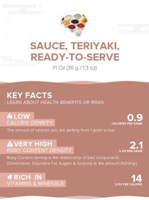 Sauce, teriyaki, ready-to-serve