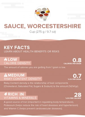 Sauce, worcestershire