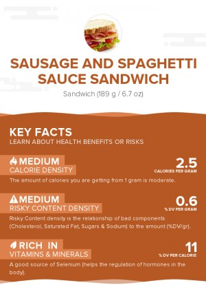 Sausage and spaghetti sauce sandwich
