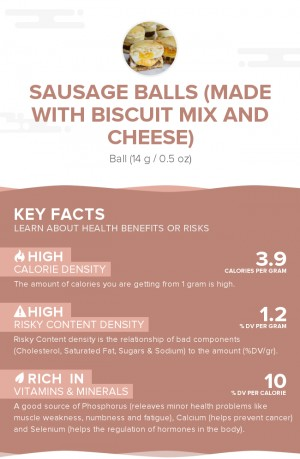 Sausage balls (made with biscuit mix and cheese)