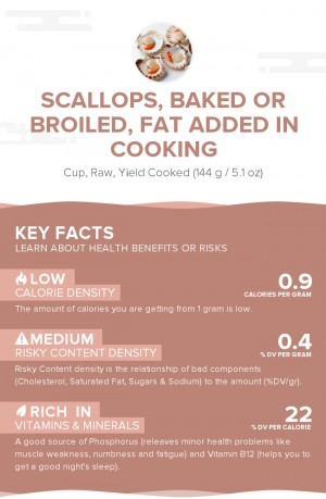 Scallops, baked or broiled, fat added in cooking