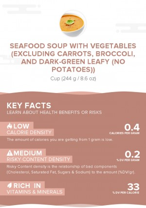 Seafood soup with vegetables (excluding carrots, broccoli, and dark-green leafy (no potatoes))