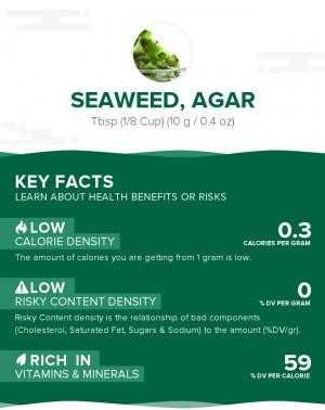 Seaweed, agar, raw