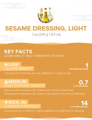Sesame dressing, light