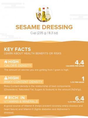 Sesame dressing