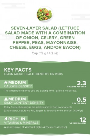 Seven-layer salad (lettuce salad made with a combination of onion, celery, green pepper, peas, mayonnaise, cheese, eggs, and/or bacon)