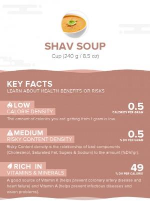 Shav soup