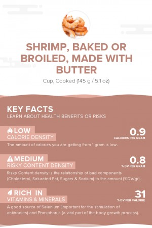 Shrimp, baked or broiled, made with butter