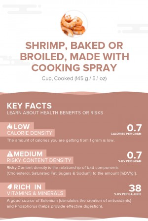 Shrimp, baked or broiled, made with cooking spray