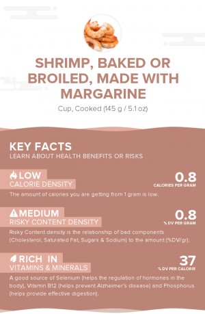 Shrimp, baked or broiled, made with margarine