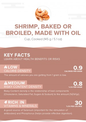 Shrimp, baked or broiled, made with oil
