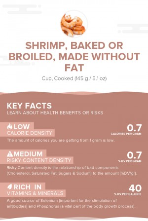 Shrimp, baked or broiled, made without fat