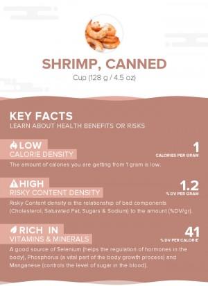 Shrimp, canned