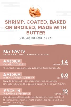 Shrimp, coated, baked or broiled, made with butter