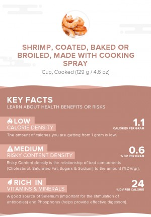 Shrimp, coated, baked or broiled, made with cooking spray