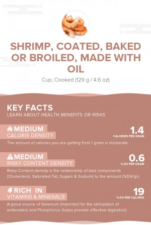 Shrimp, coated, baked or broiled, made with oil