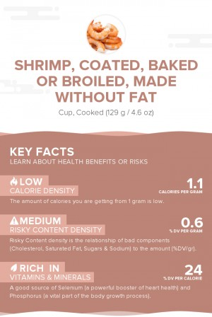 Shrimp, coated, baked or broiled, made without fat