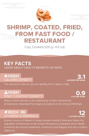 Shrimp, coated, fried, from fast food / restaurant