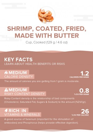 Shrimp, coated, fried, made with butter