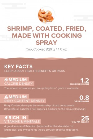 Shrimp, coated, fried, made with cooking spray