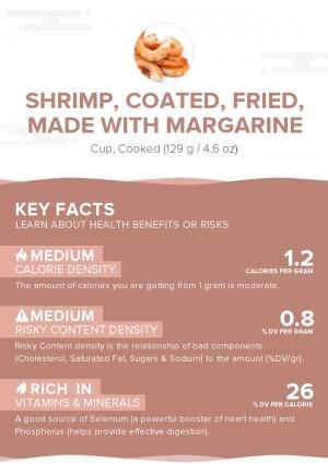 Shrimp, coated, fried, made with margarine