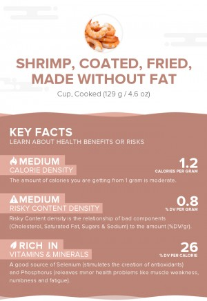 Shrimp, coated, fried, made without fat