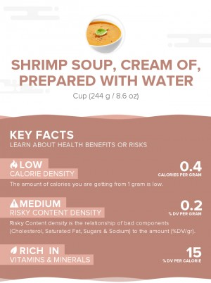 Shrimp soup, cream of, prepared with water