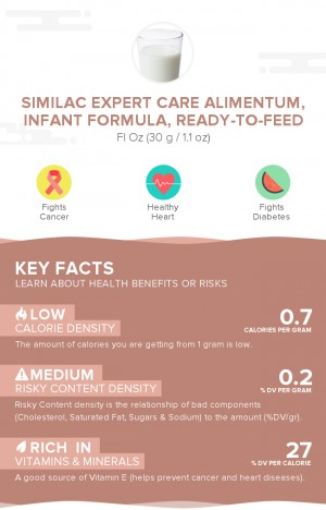 Similac Expert Care Alimentum, infant formula, ready-to-feed